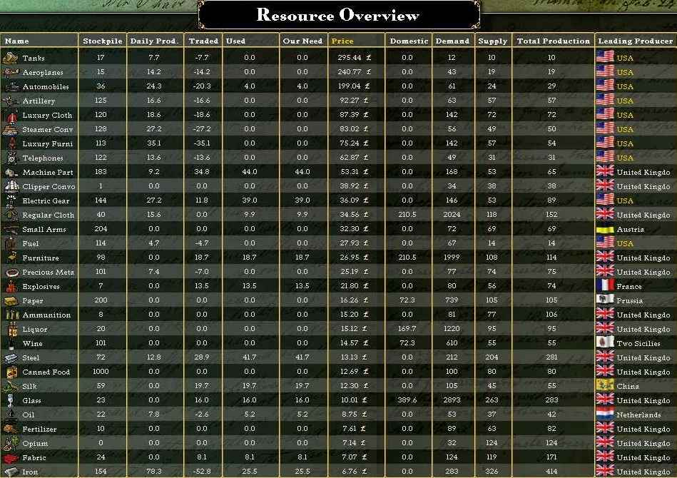 Resourceoverview.jpg